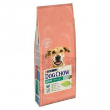 PURINA Dog Chow Adult Light Indyk - sucha karma dla psa 14kg
